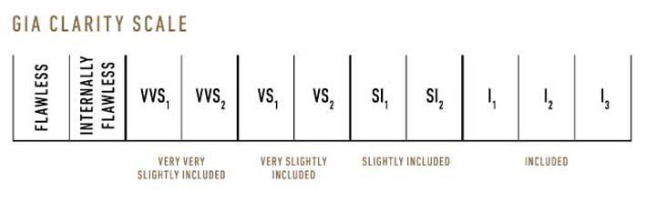 gia-clarity-scale.jpg